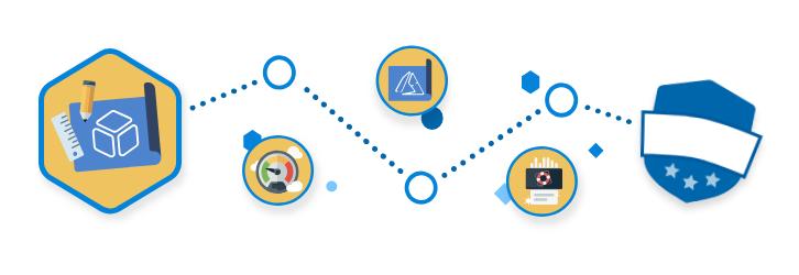 logo for Microsoft Learn